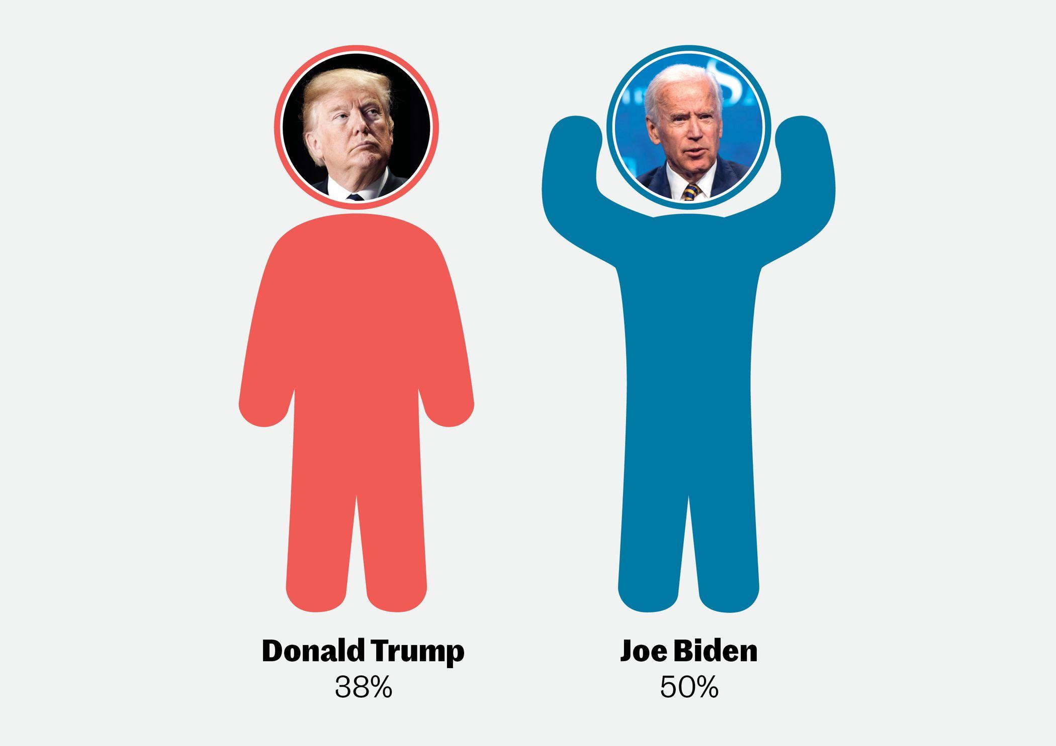 trump_vs_biden3.jpg