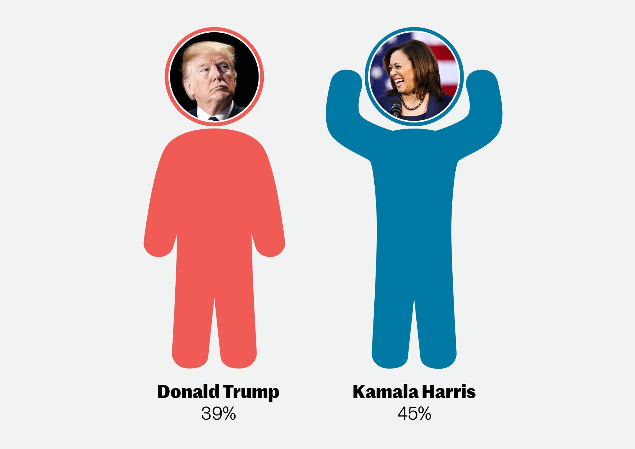 trump_vs_harris3.jpg