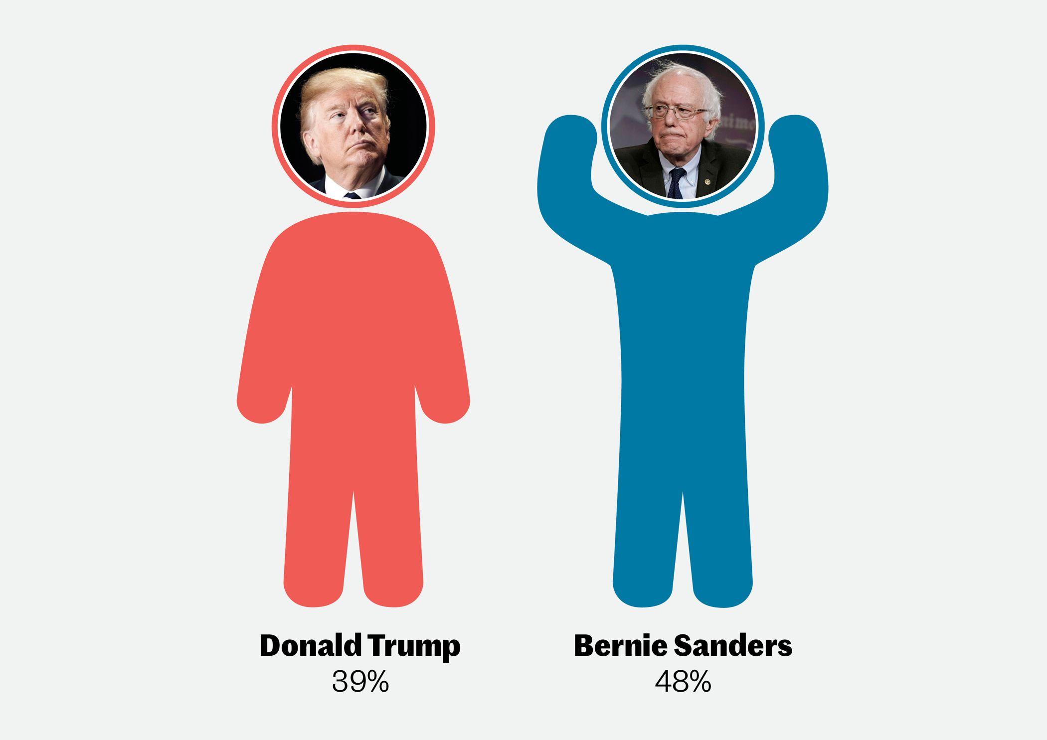 trump_vs_sanders3.jpg