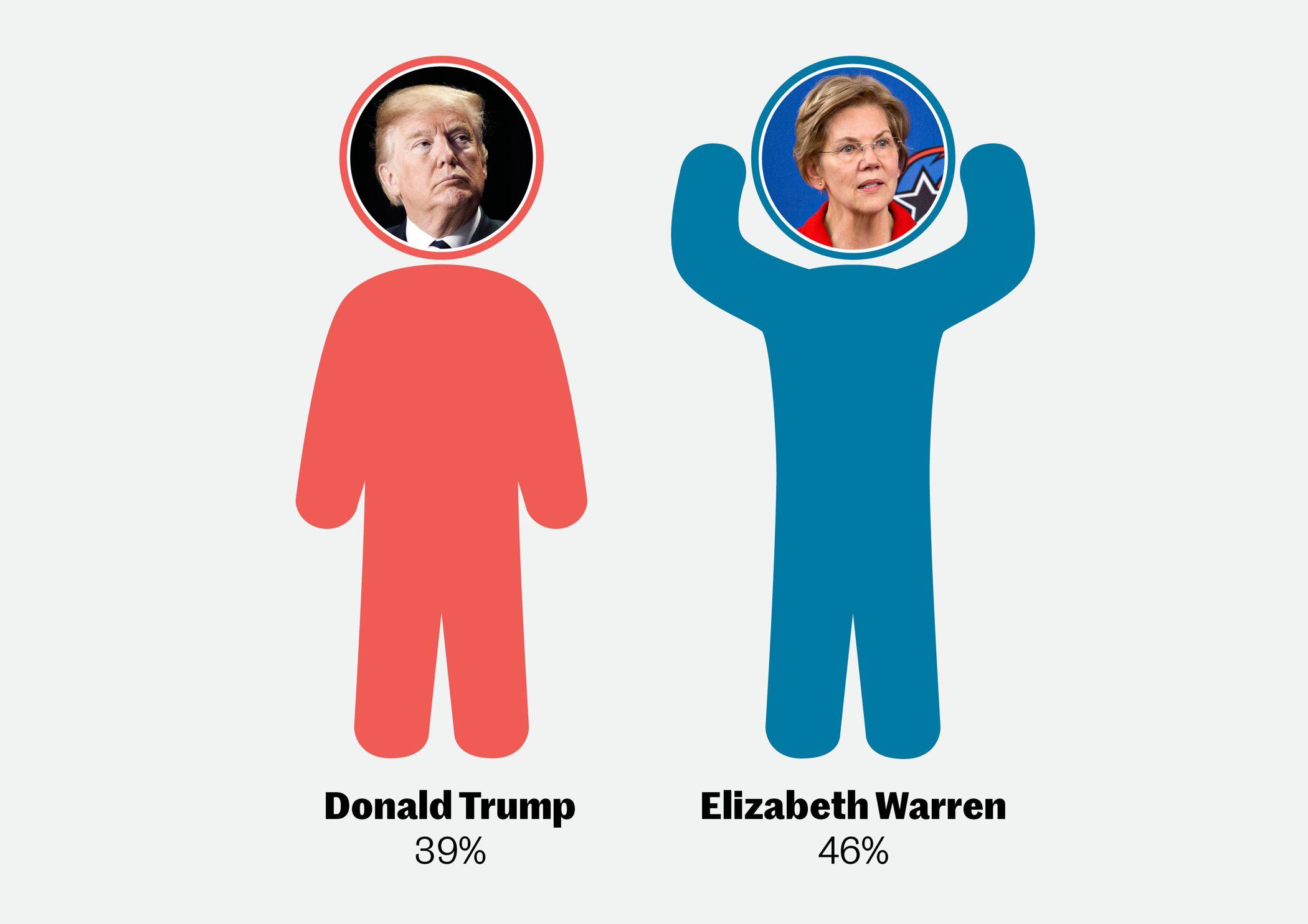 trump_vs_warren3.jpg