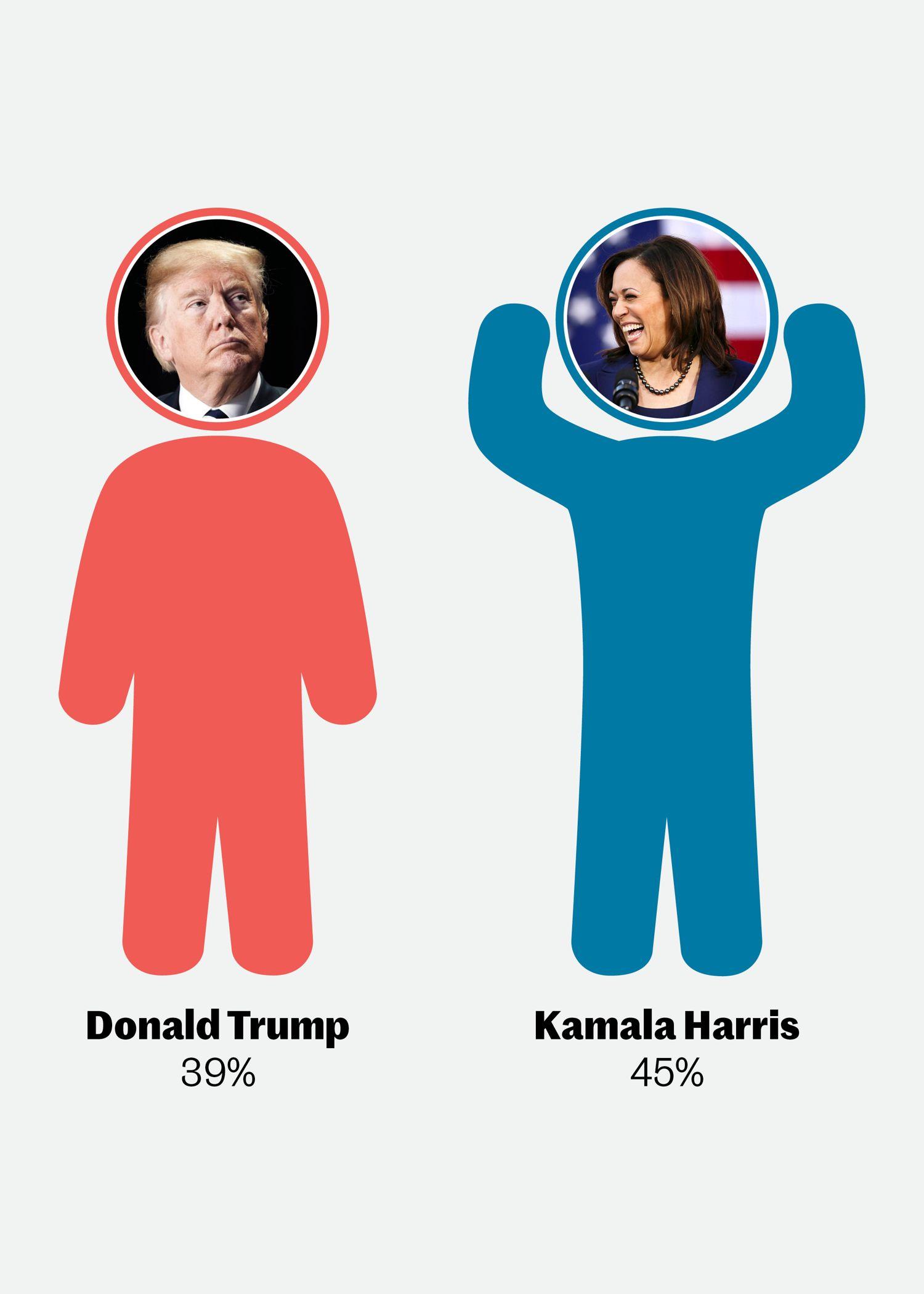 trump_vs_harris_mobil.jpg
