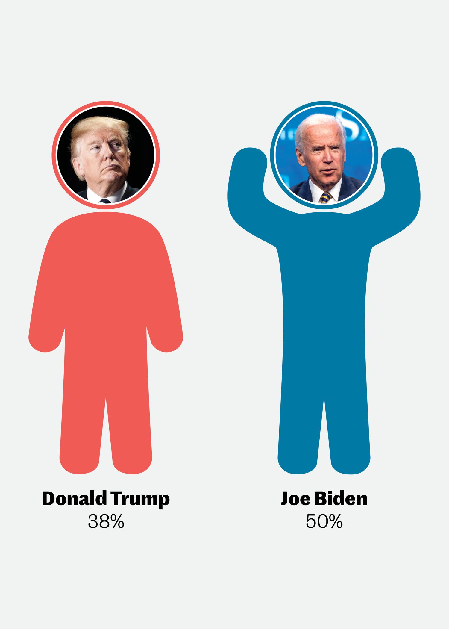 trump_vs_biden_mobil.jpg