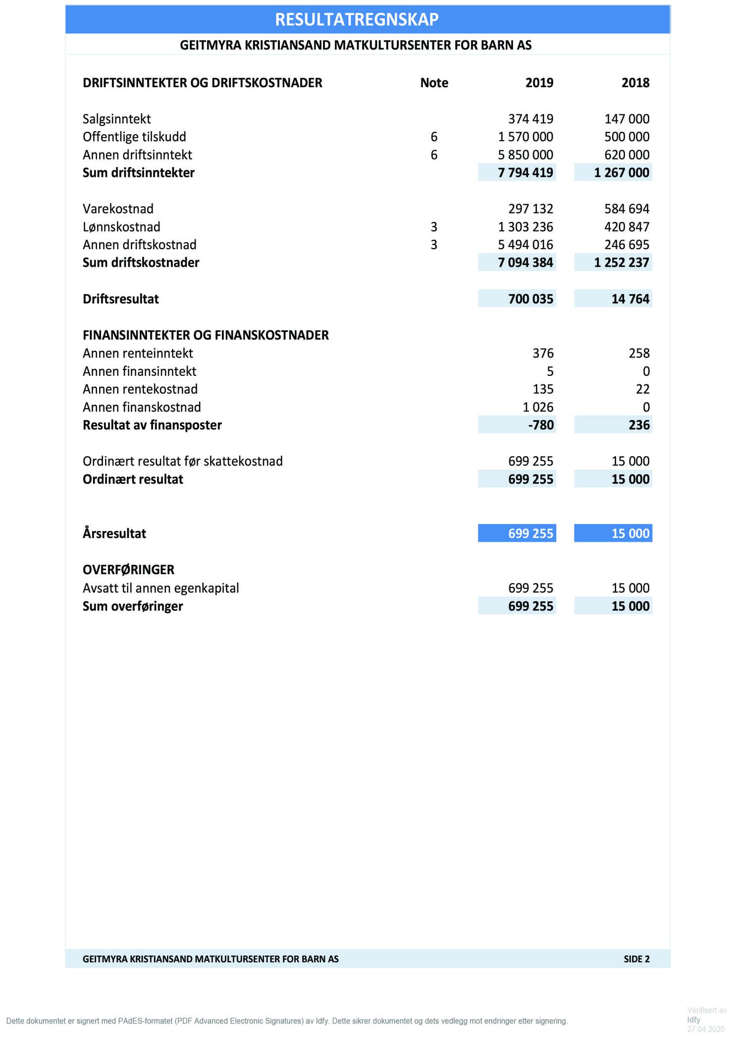 2019 - Arsregnskap Geitmyra Kristiansand_pades-2.jpg